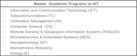 Master   Academic Programs at AIT      Information and Communication Technology (ICT)       Telecommunications (TC)       Information Management (IM)       Computer Science  (CS)      Remote Sensing & Geographic Information Systems (RS&GIS)       Microelectronics & Embedded Systems (MES)       Nanotechnology (NT)       Mechatronics (Robotics)      Energy (E)